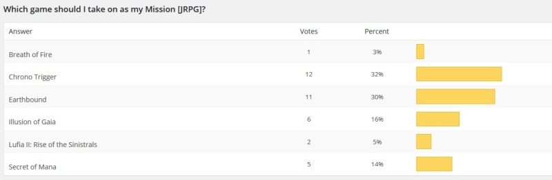 Mission JRPG poll results